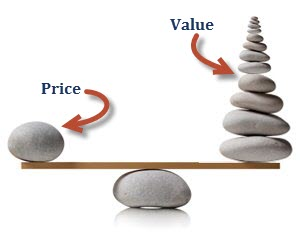 Market Value vs Market Price - Real Estate Properties Santa Fe ...